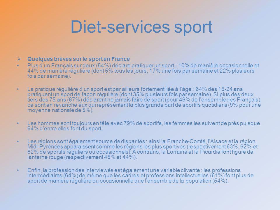 Diet-services sport Quelques brèves sur le sport en France