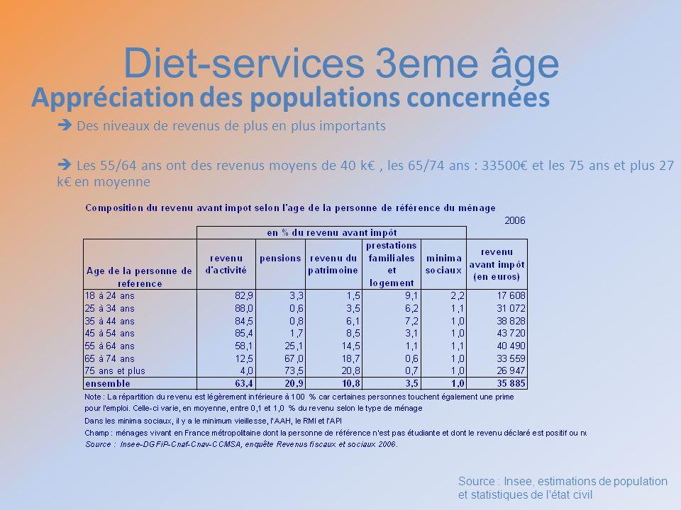Diet-services 3eme âge Appréciation des populations concernées