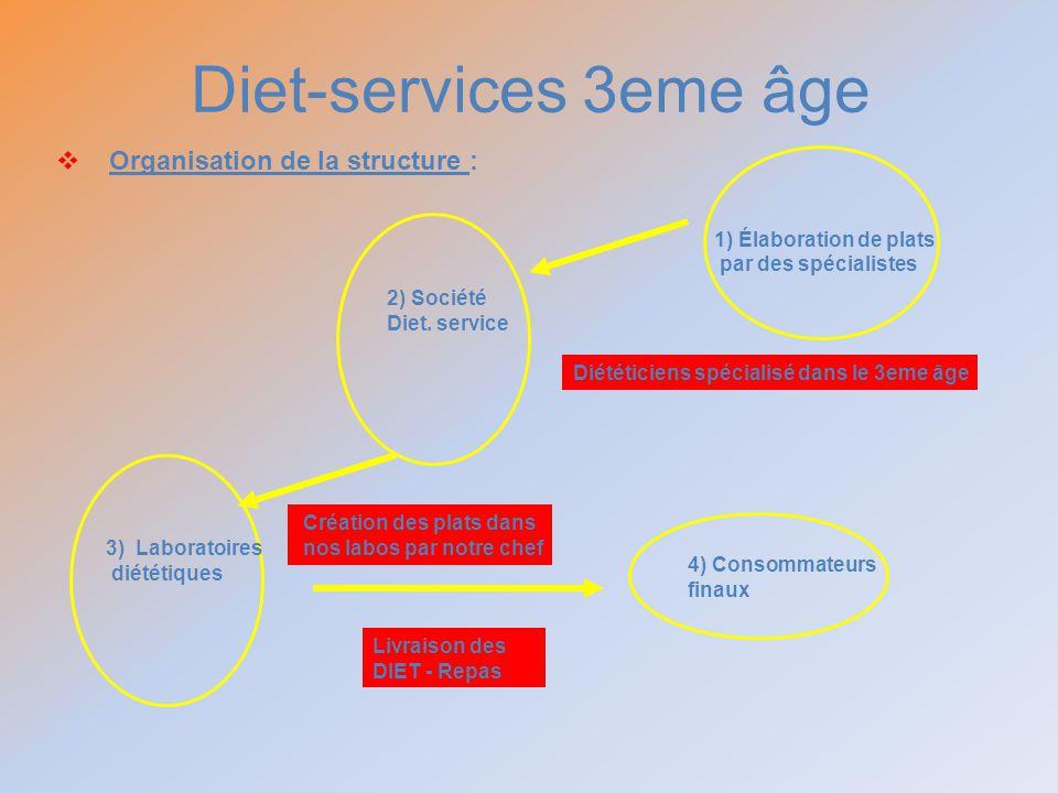 Diet-services 3eme âge Organisation de la structure :