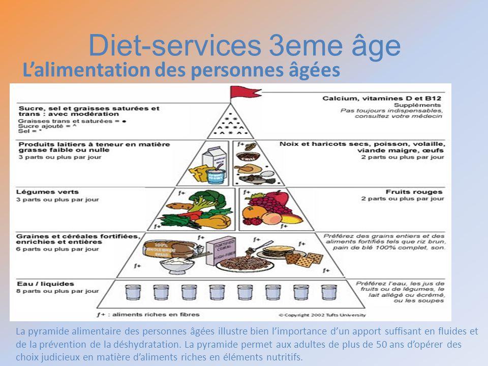 Diet-services 3eme âge L'alimentation des personnes âgées .