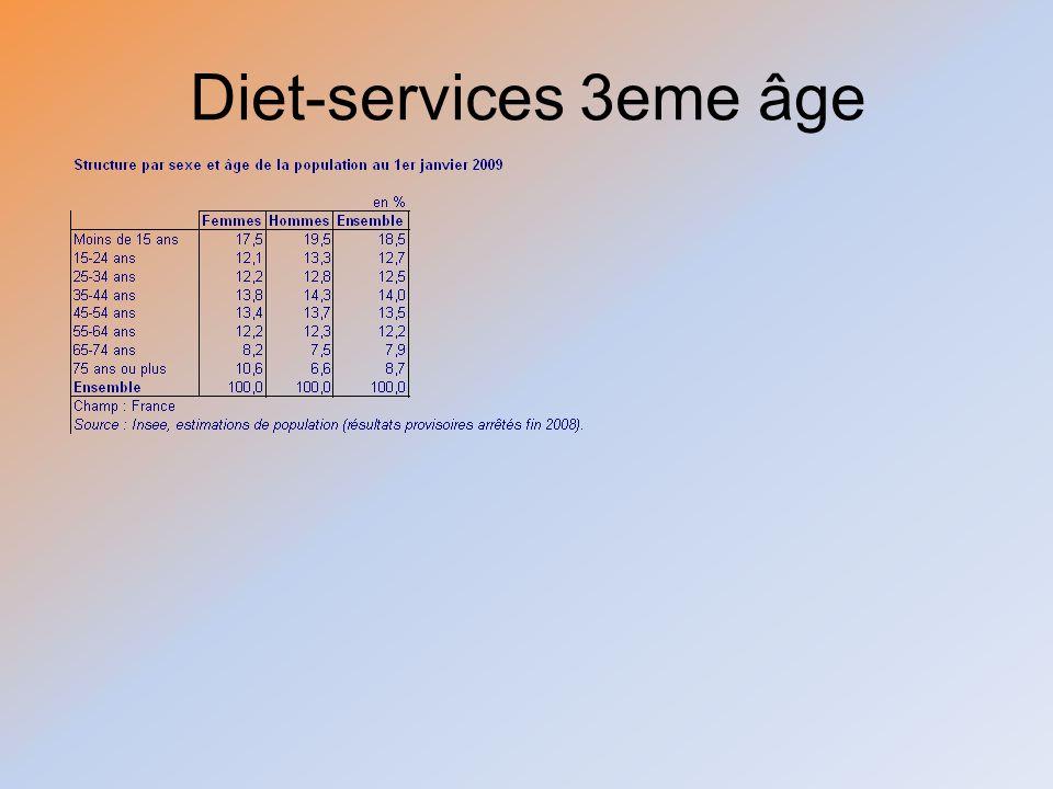 Diet-services 3eme âge