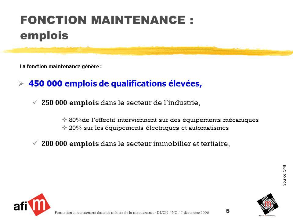 FONCTION MAINTENANCE : emplois