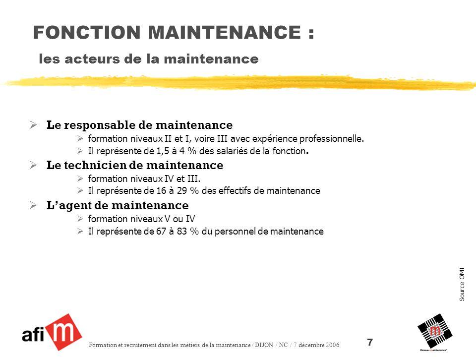 FONCTION MAINTENANCE : les acteurs de la maintenance