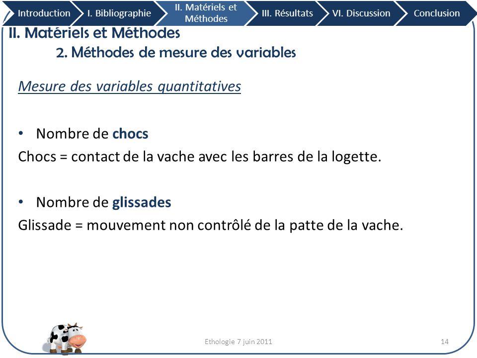 II. Matériels et Méthodes 2. Méthodes de mesure des variables