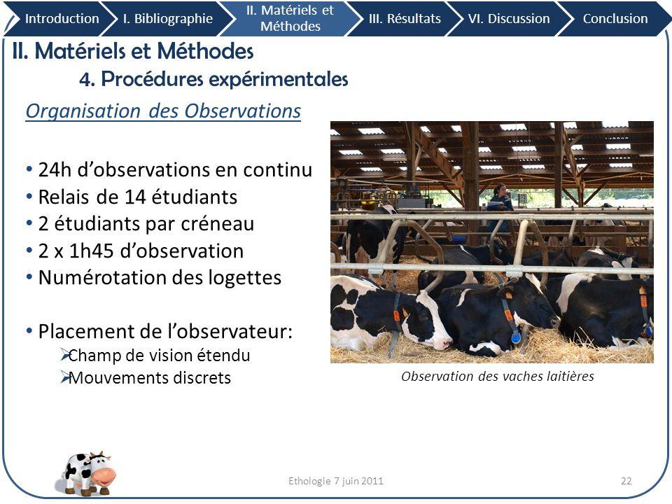 II. Matériels et Méthodes 4. Procédures expérimentales