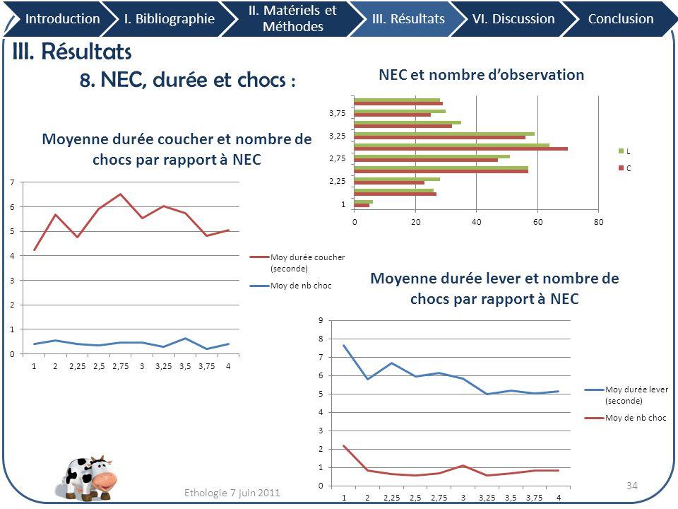 III. Résultats 8. NEC, durée et chocs :