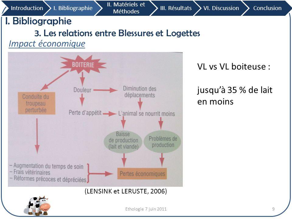 I. Bibliographie 3. Les relations entre Blessures et Logettes