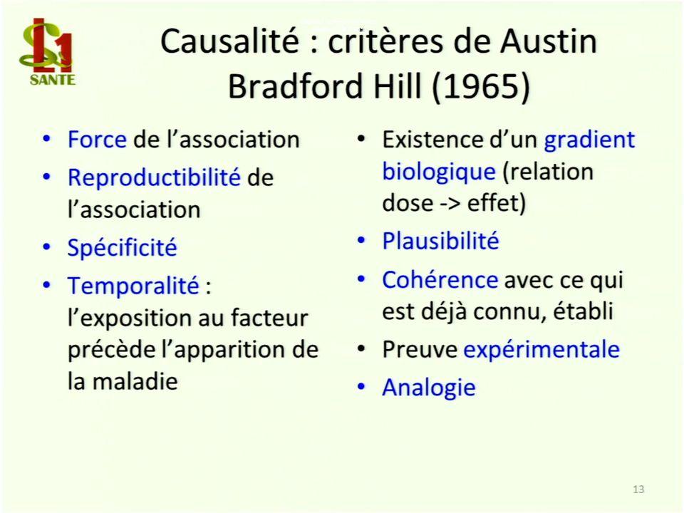 Causalité : critères de Austin Bradford Hill (1965)