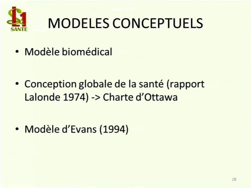 MODELES CONCEPTUELS