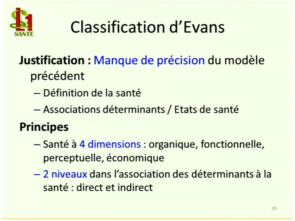 Classification d'Evans