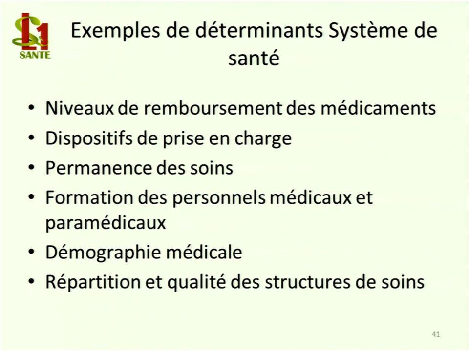 Exemples de déterminants Système de santé