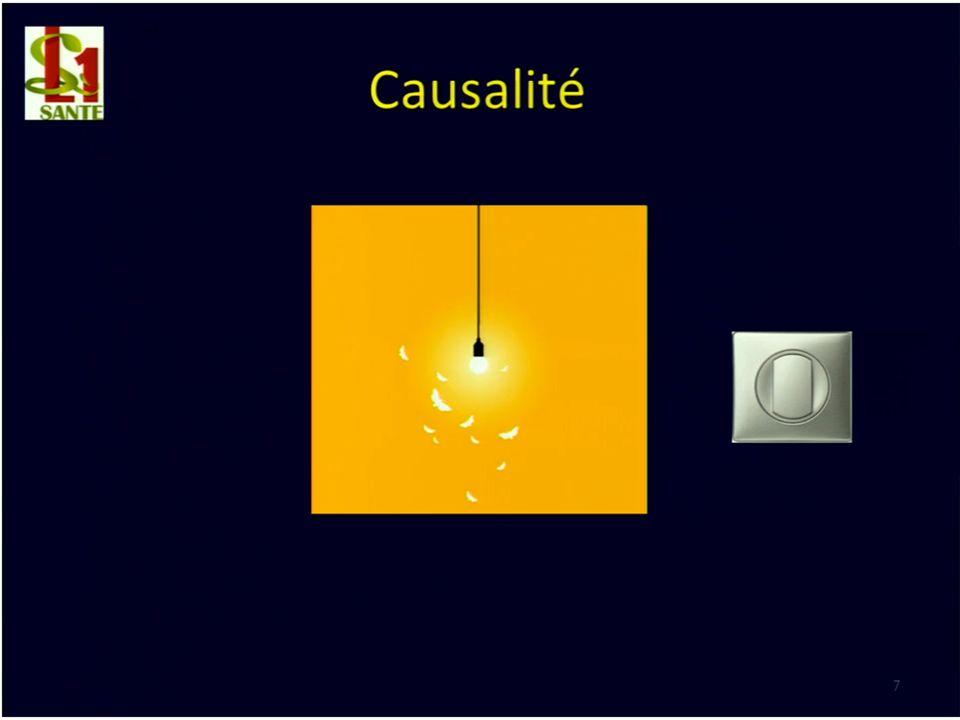 Causalité