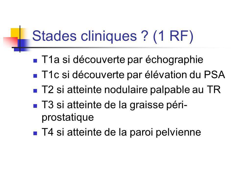 Stades cliniques (1 RF) T1a si découverte par échographie