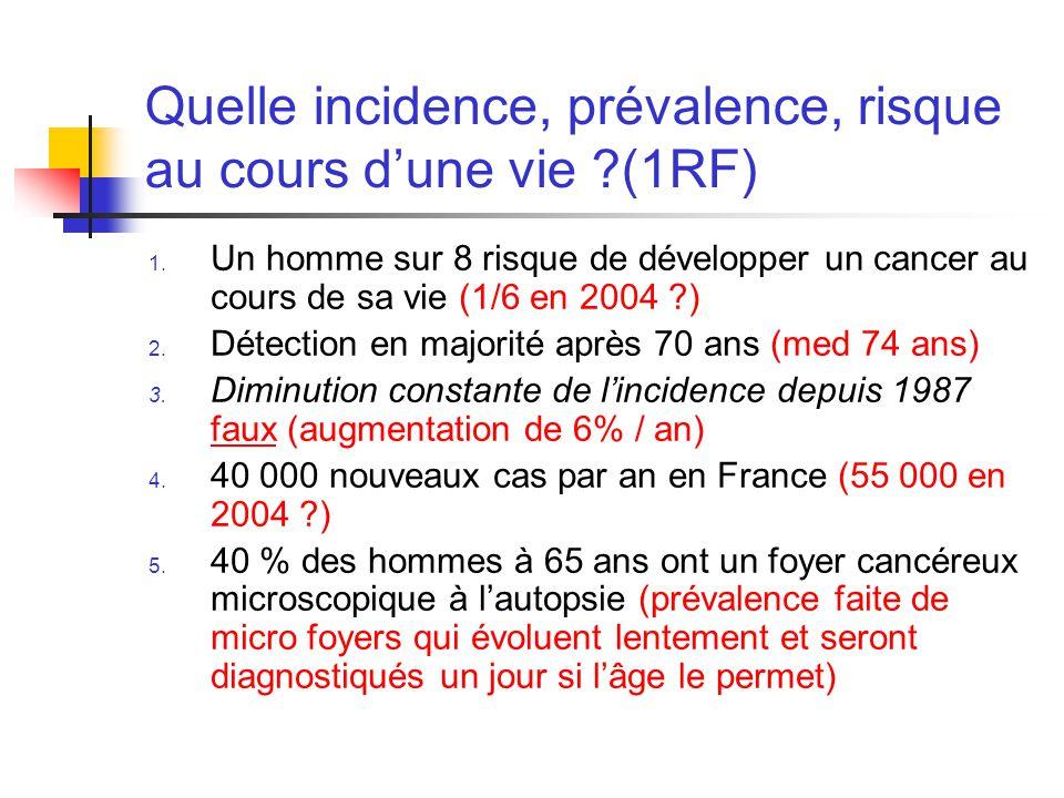 Quelle incidence, prévalence, risque au cours d'une vie (1RF)