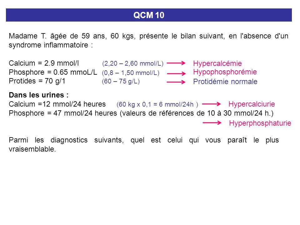 QCM 10 Madame T. âgée de 59 ans, 60 kgs, présente le bilan suivant, en l absence d un syndrome inflammatoire :