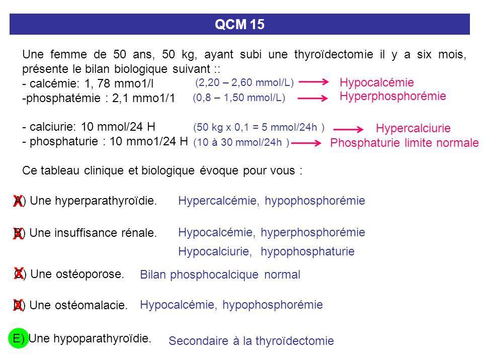 QCM 15 Une femme de 50 ans, 50 kg, ayant subi une thyroïdectomie il y a six mois, présente le bilan biologique suivant ::