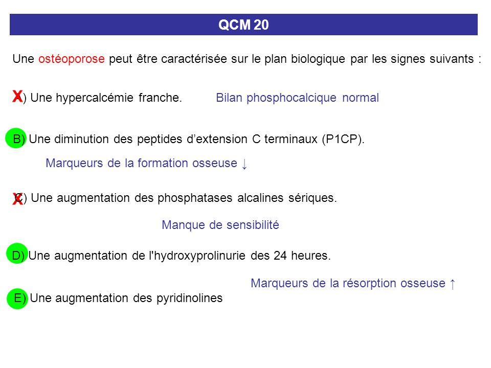 QCM 20 Une ostéoporose peut être caractérisée sur le plan biologique par les signes suivants : X. A) Une hypercalcémie franche.