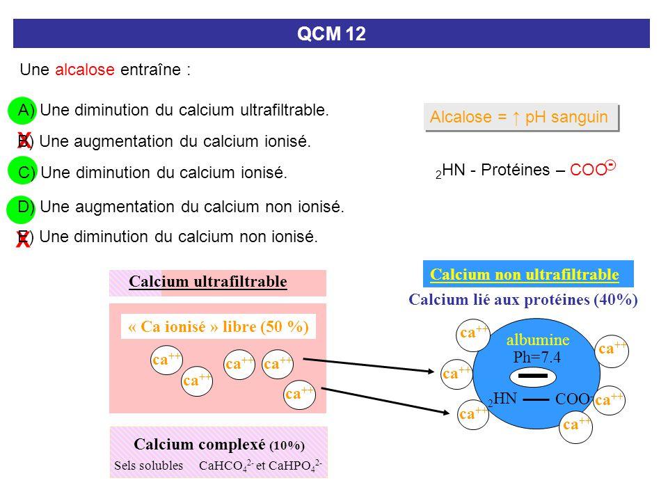 Calcium ultrafiltrable Calcium lié aux protéines (40%)