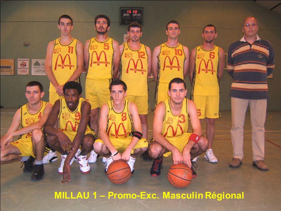 MILLAU 1 – Promo-Exc. Masculin Régional