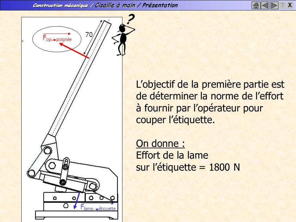 70. Fop. poignée. L'objectif de la première partie est de déterminer la norme de l'effort à fournir par l'opérateur pour couper l'étiquette.