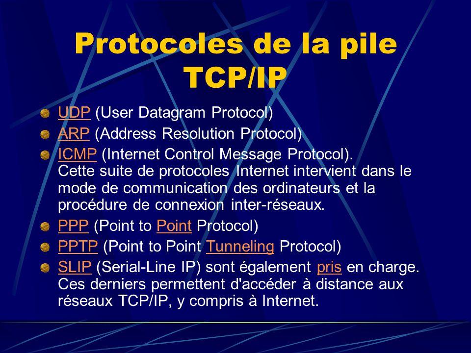 Protocoles de la pile TCP/IP