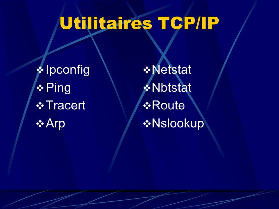 Utilitaires TCP/IP Ipconfig Ping Tracert Arp Netstat Nbtstat Route