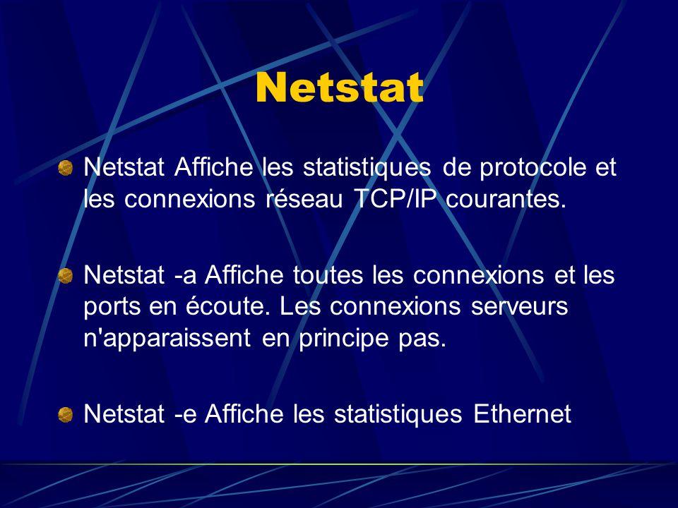 Netstat Netstat Affiche les statistiques de protocole et les connexions réseau TCP/IP courantes.