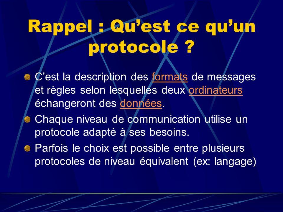 Rappel : Qu'est ce qu'un protocole