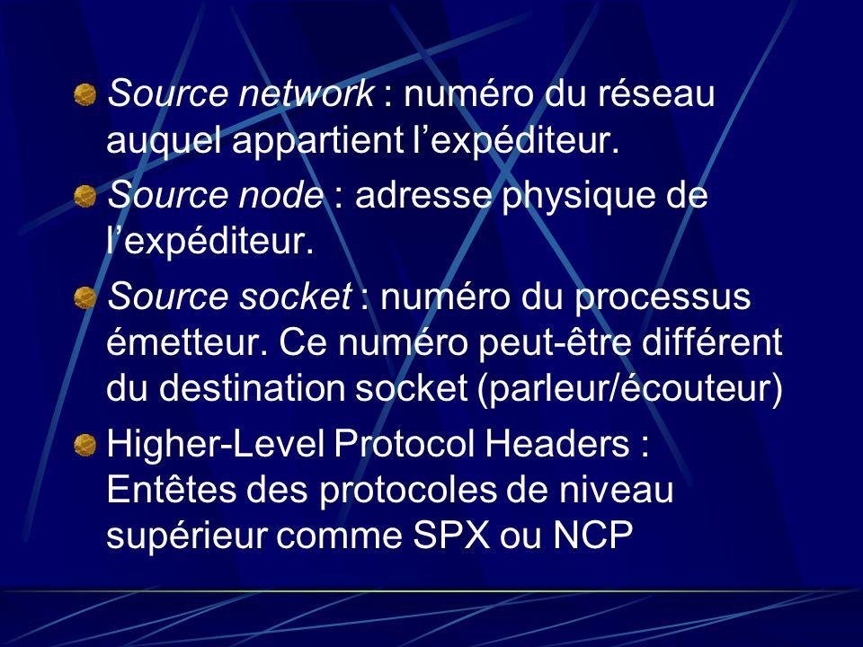 Source network : numéro du réseau auquel appartient l'expéditeur.