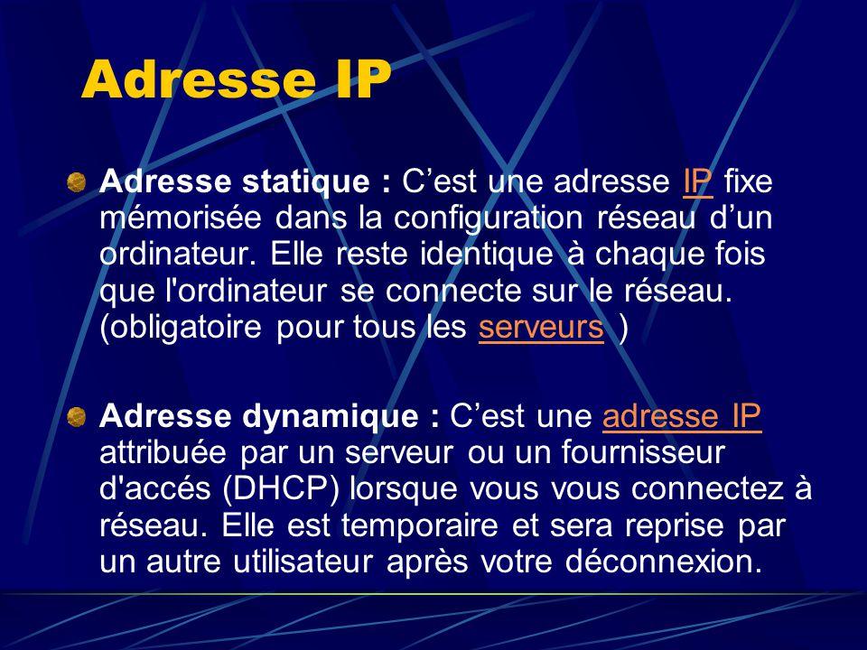 Adresse IP