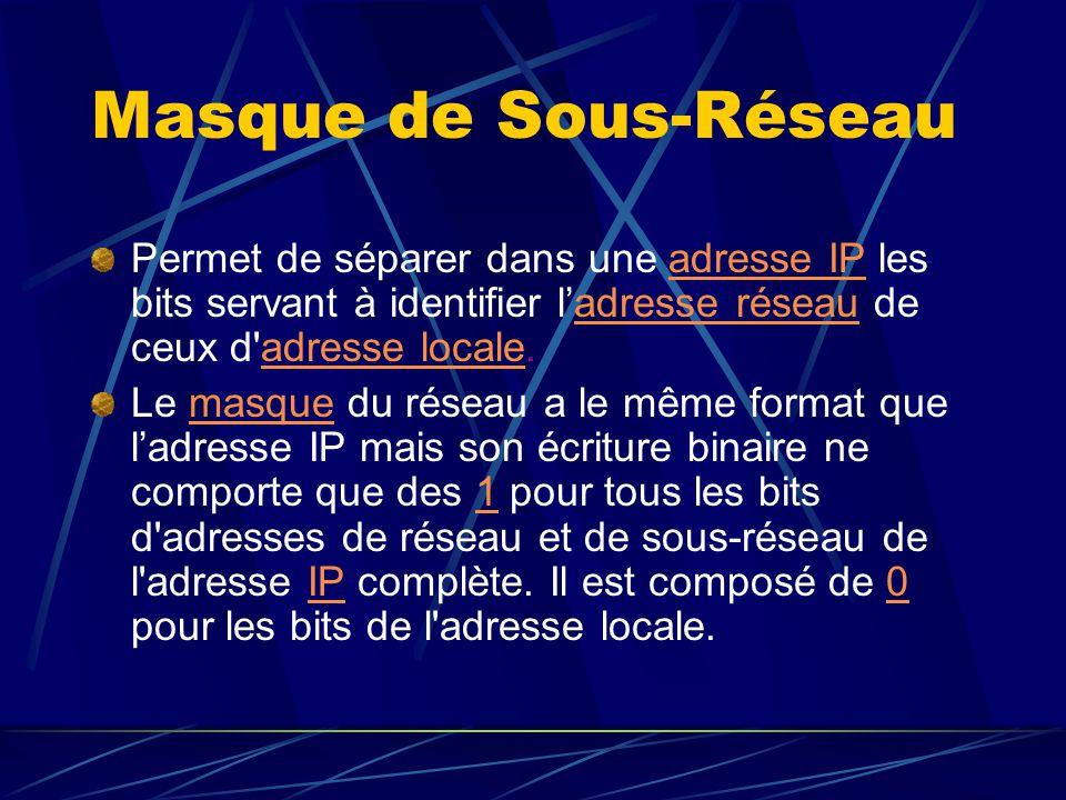Masque de Sous-Réseau Permet de séparer dans une adresse IP les bits servant à identifier l'adresse réseau de ceux d adresse locale.