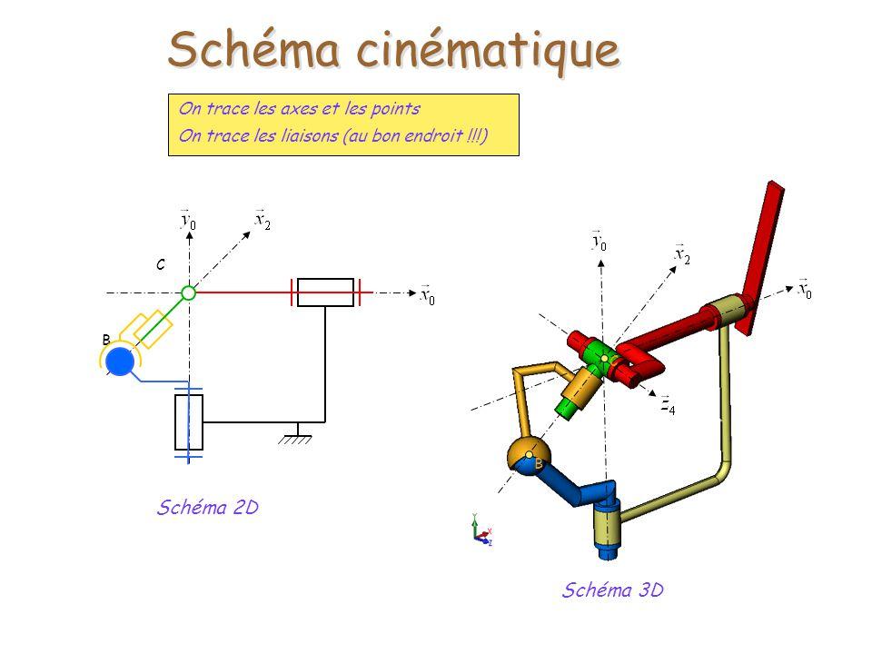 Schéma cinématique Schéma 2D Schéma 3D On trace les axes et les points