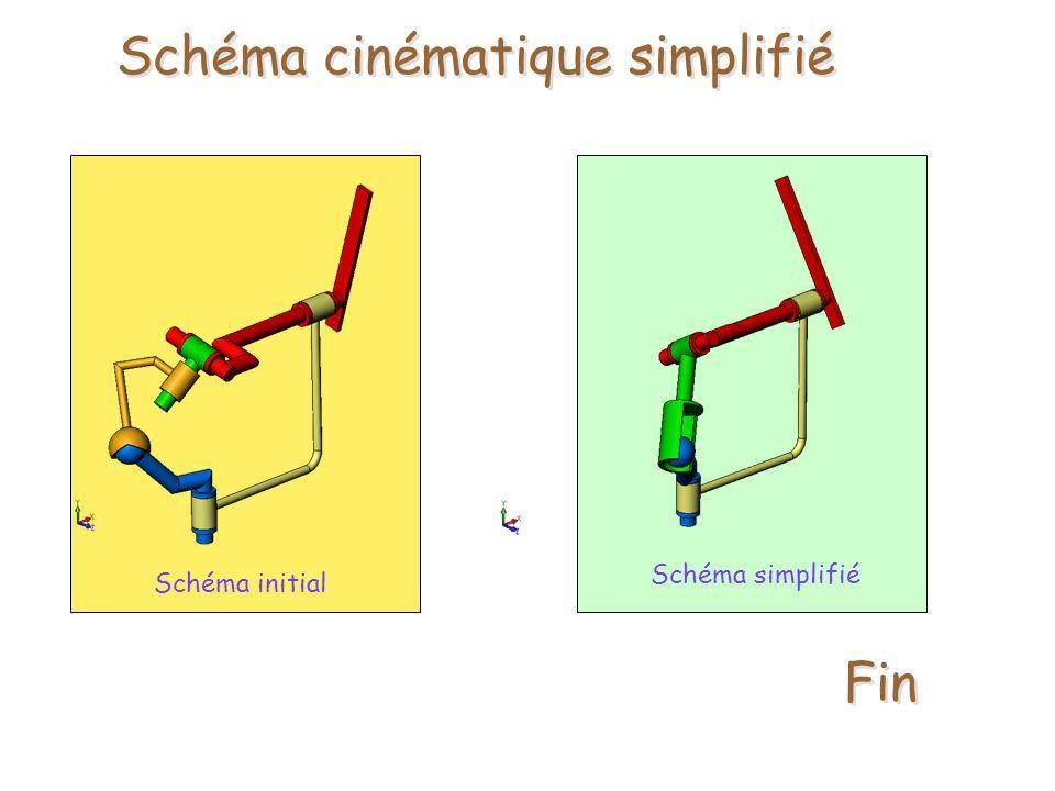 Schéma cinématique simplifié