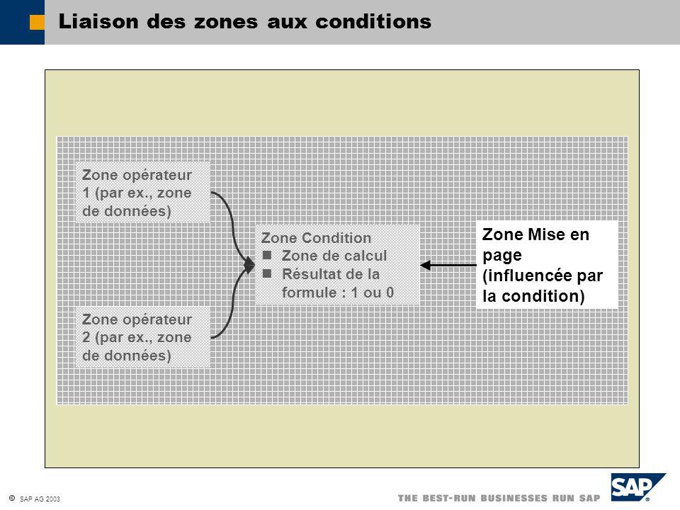 Liaison des zones aux conditions