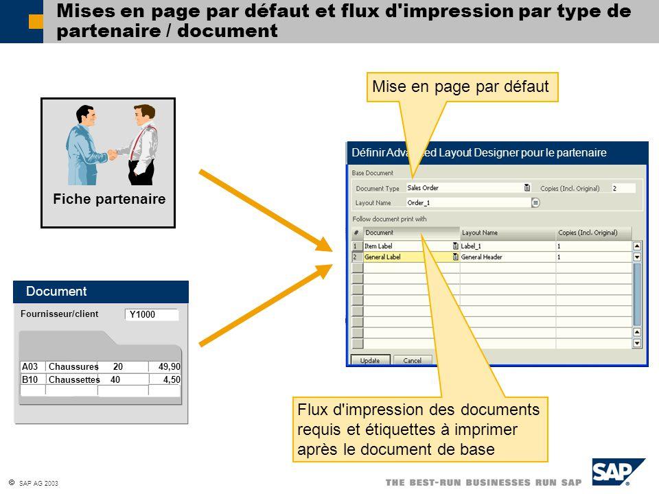 Mises en page par défaut et flux d impression par type de partenaire / document