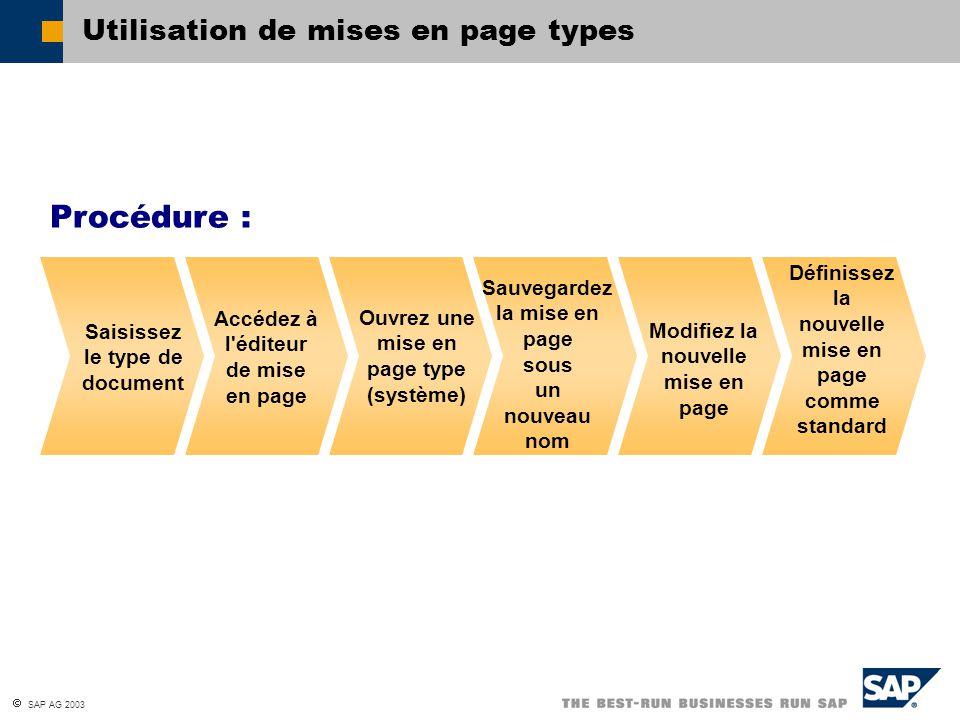 Utilisation de mises en page types