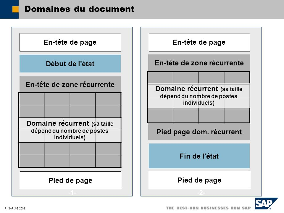 Domaines du document En-tête de page En-tête de page Début de l état
