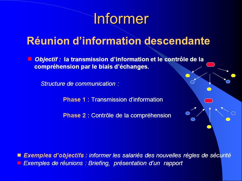 Informer Réunion d'information descendante