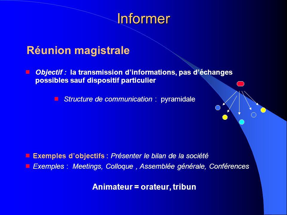 Informer Réunion magistrale Animateur = orateur, tribun