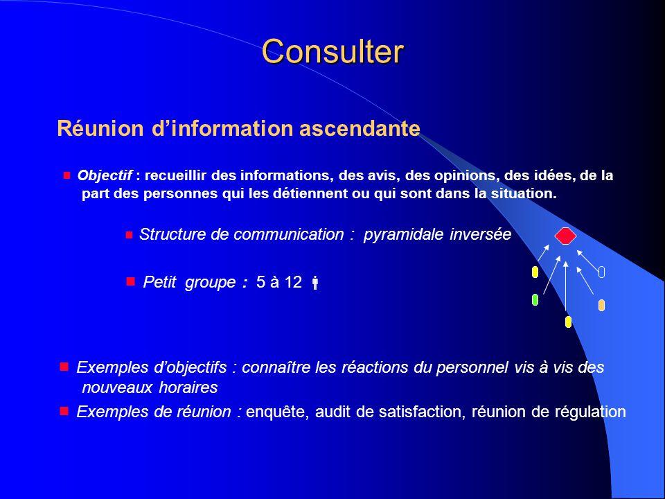 Consulter Réunion d'information ascendante  Petit groupe : 5 à 12 
