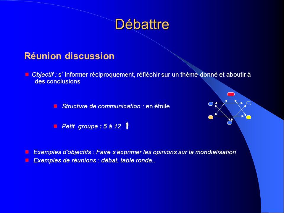 Débattre Réunion discussion