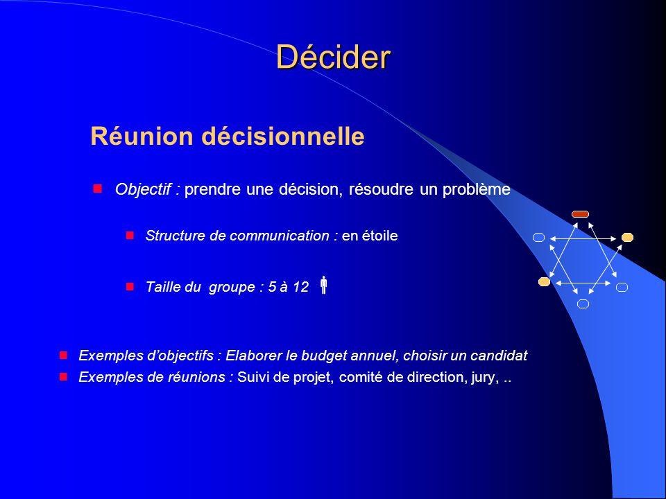 Décider Réunion décisionnelle
