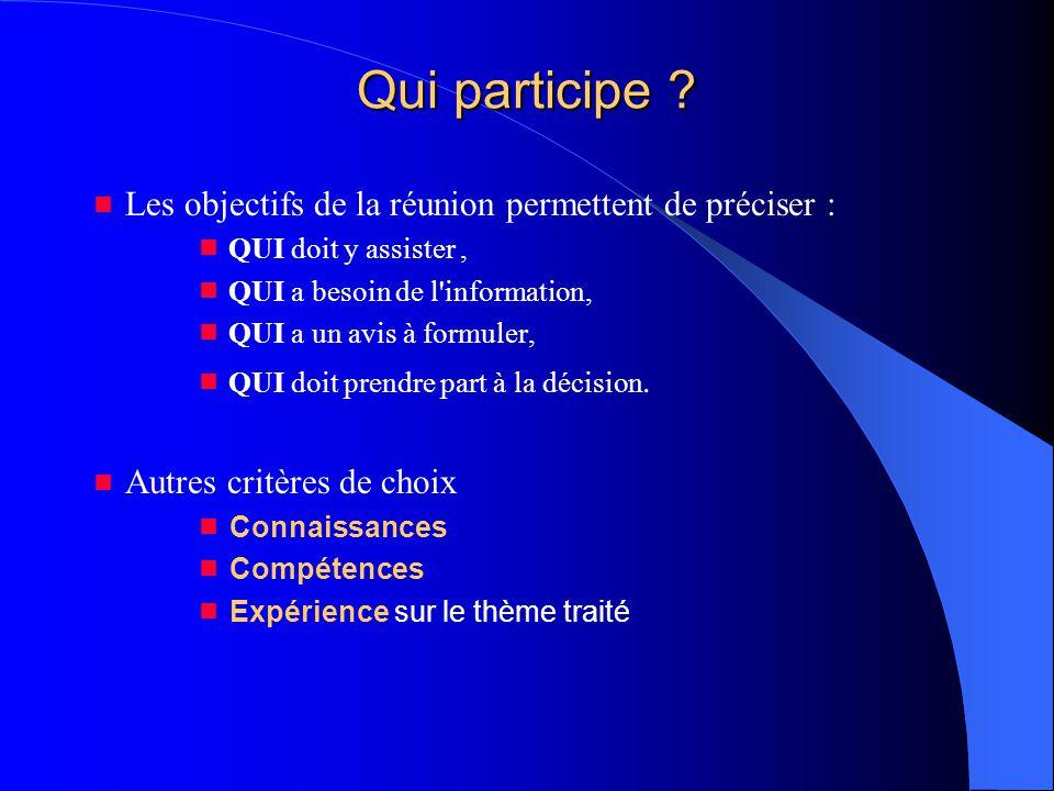 Qui participe  Les objectifs de la réunion permettent de préciser :