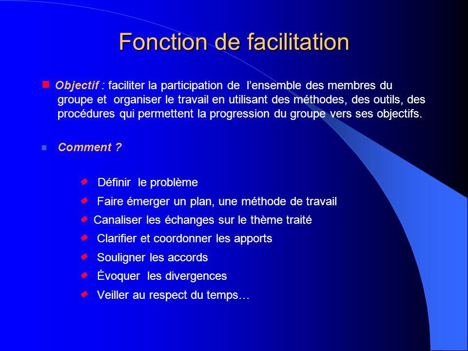 Fonction de facilitation