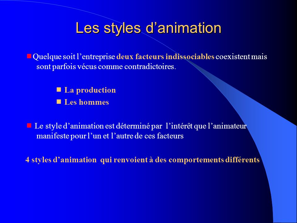 Les styles d'animation
