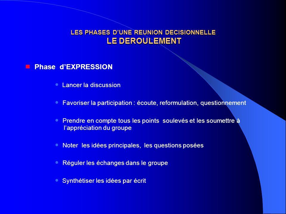 LES PHASES D'UNE REUNION DECISIONNELLE LE DEROULEMENT