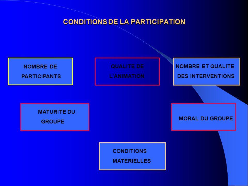CONDITIONS DE LA PARTICIPATION