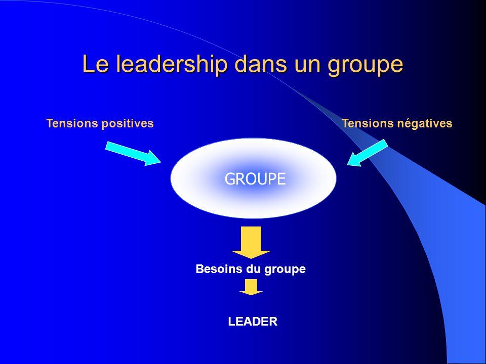 Le leadership dans un groupe