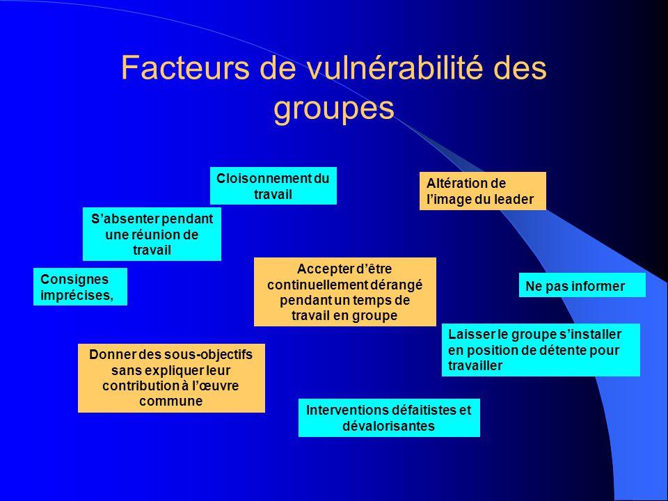 Facteurs de vulnérabilité des groupes