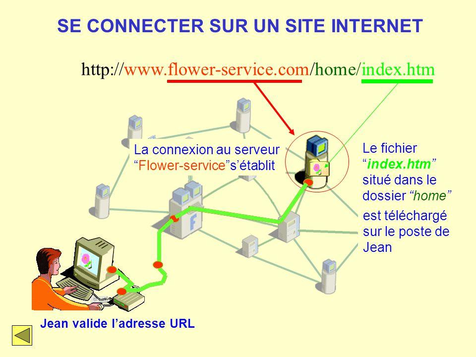 SE CONNECTER SUR UN SITE INTERNET